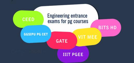 Engineering Entrance Exams